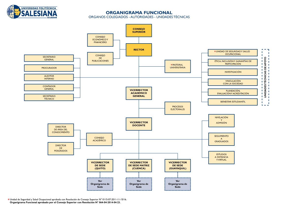 ups organizational chart Using the figure above for reference you can complete a hypothetical organization chart begin by putting yourself at the top of the chart, as the company's president.